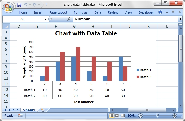 Output from chart_data_table.pl