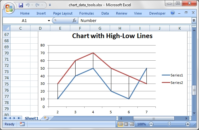 Output from chart_data_tools.pl