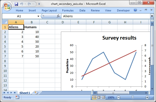 how to get a secondary axis in excel