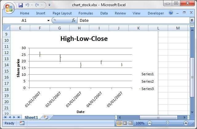Chart_Stock.Jpg